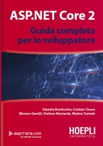 nuovo libro su ASP.NET Core 2 in uscita il 31/08 con @Hoepli_1870.di @dbochicchio, @cristiancivera, @GentiliMoreno, @SM15455 e @xTuMiOx in prenotazione su Amazon.it. Informazioni e contenuti su http://aspit.co/bpy#aspnetcore #netcore